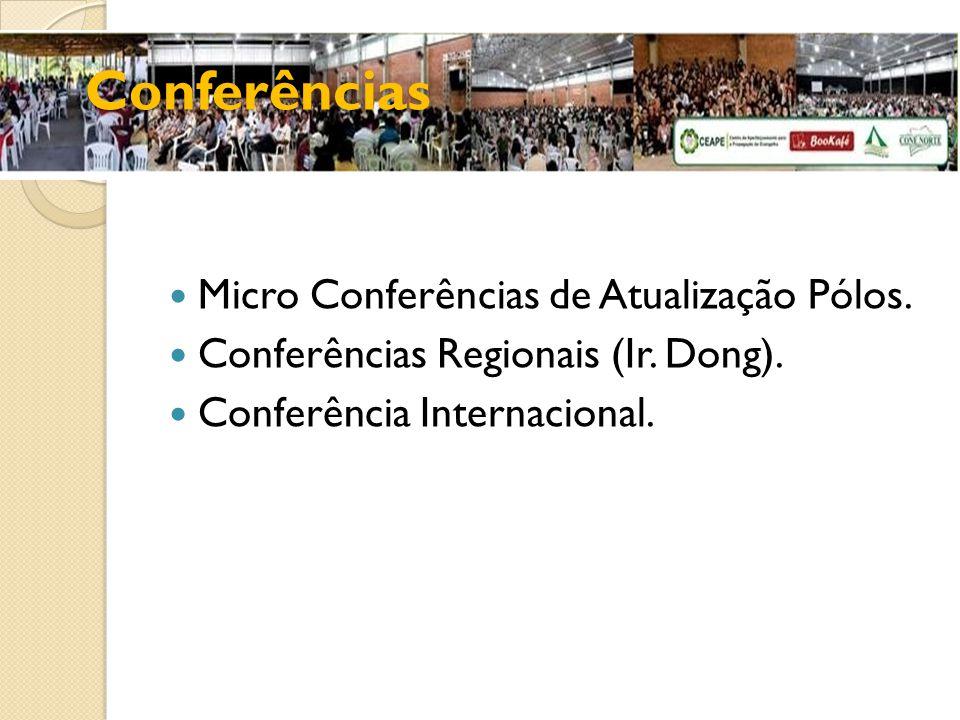 Conferências Micro Conferências de Atualização Pólos.