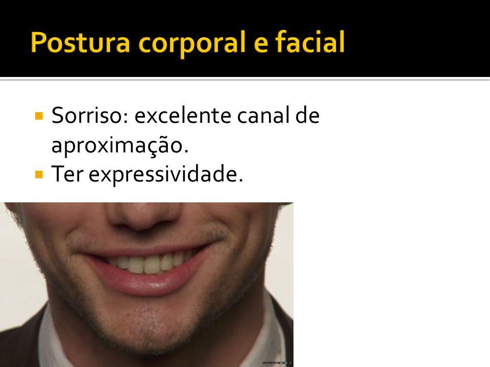 Postura corporal e facial