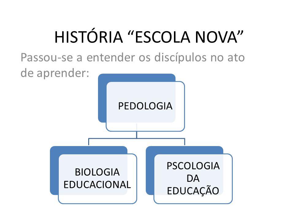 HISTÓRIA ESCOLA NOVA