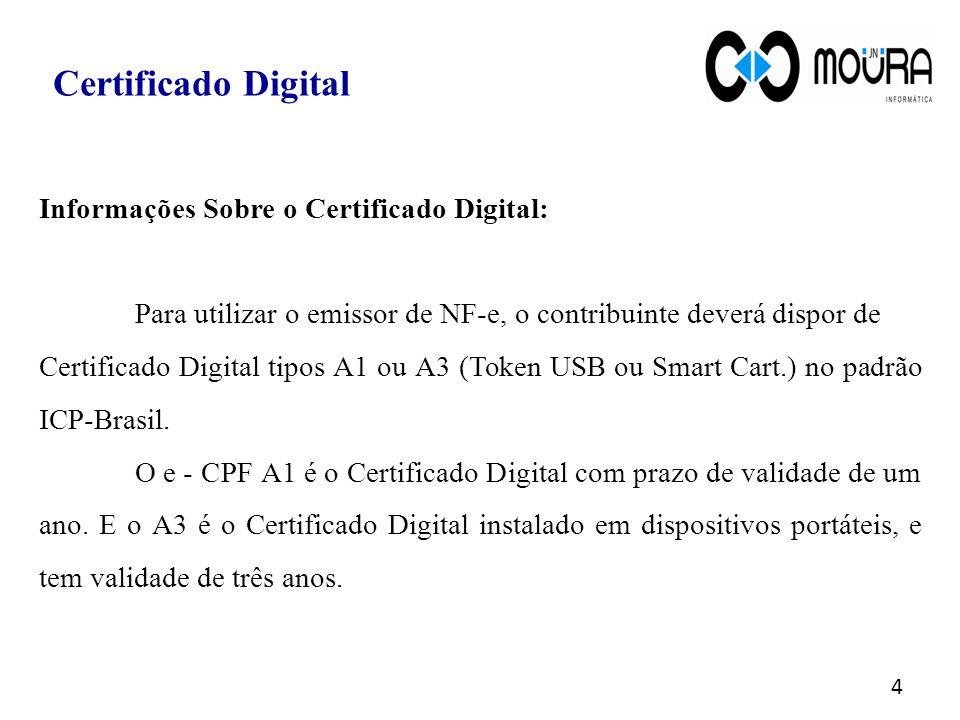 Certificado Digital Informações Sobre o Certificado Digital: