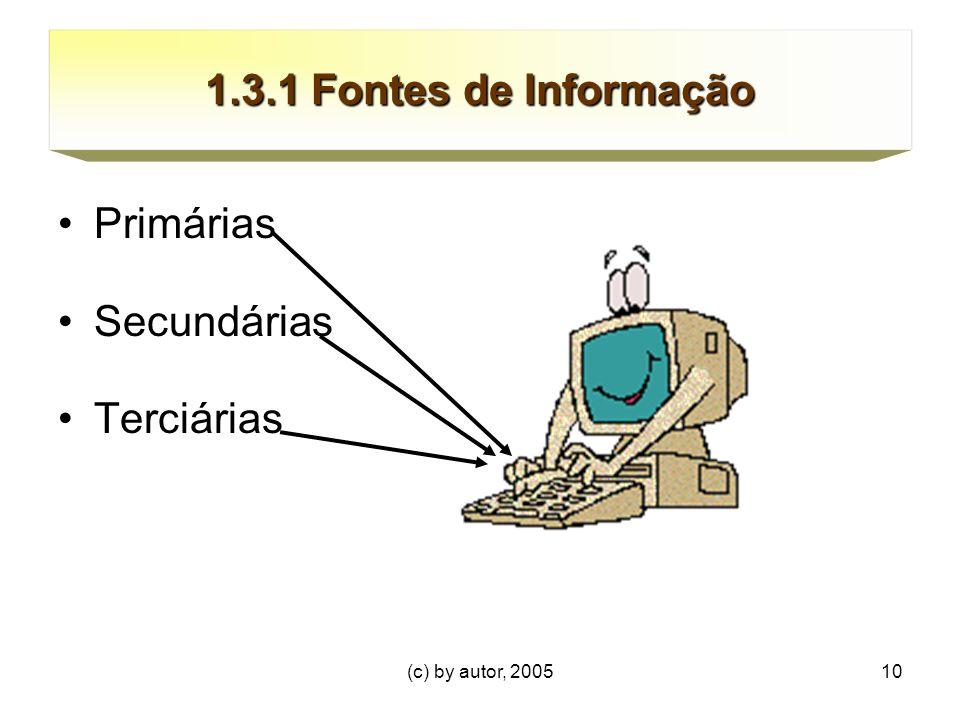 1.3.1 Fontes de Informação Primárias Secundárias Terciárias