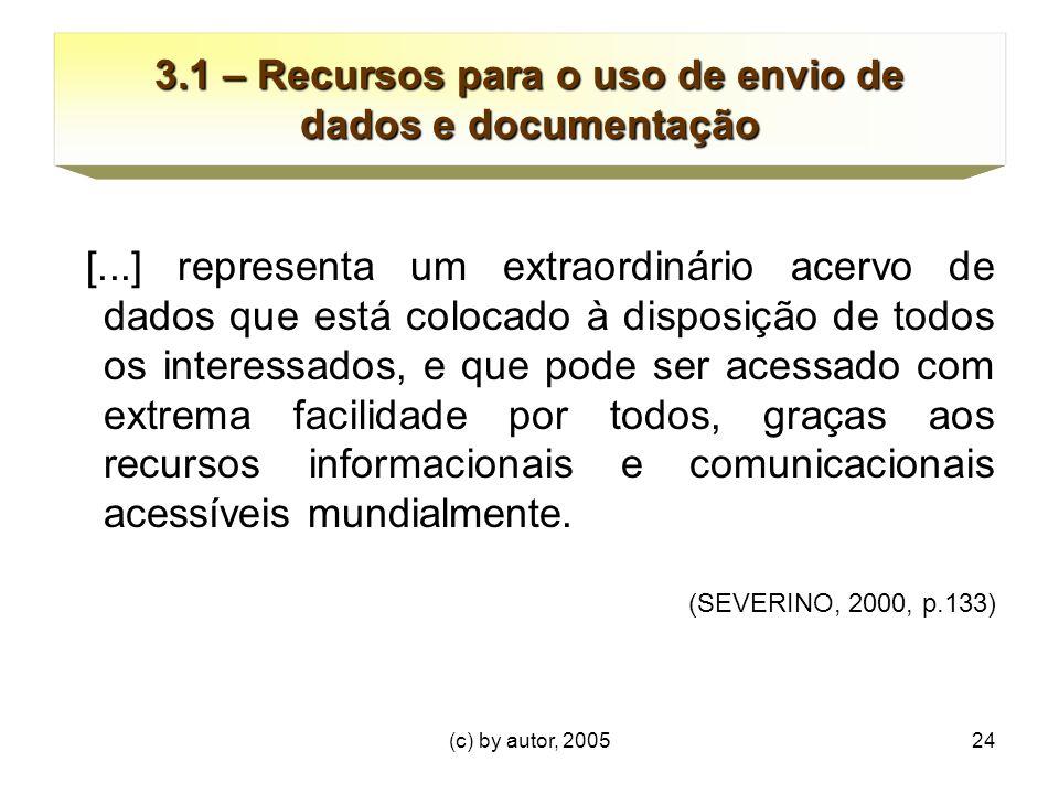 3.1 – Recursos para o uso de envio de dados e documentação
