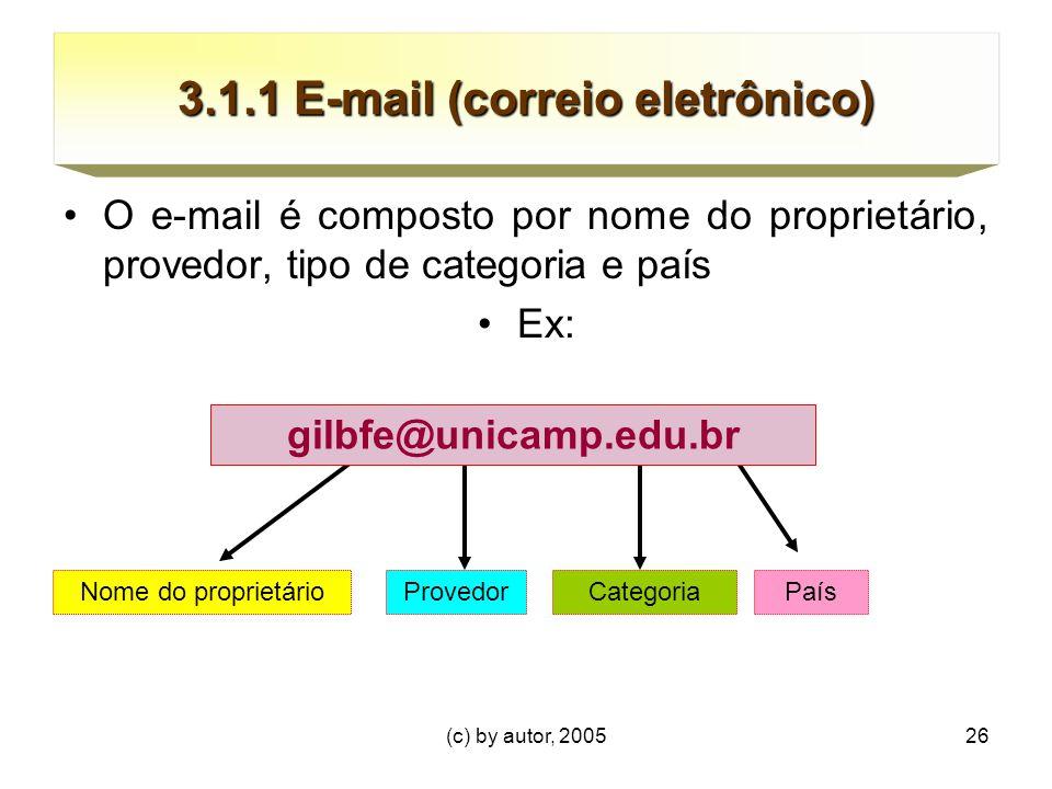 3.1.1 E-mail (correio eletrônico)