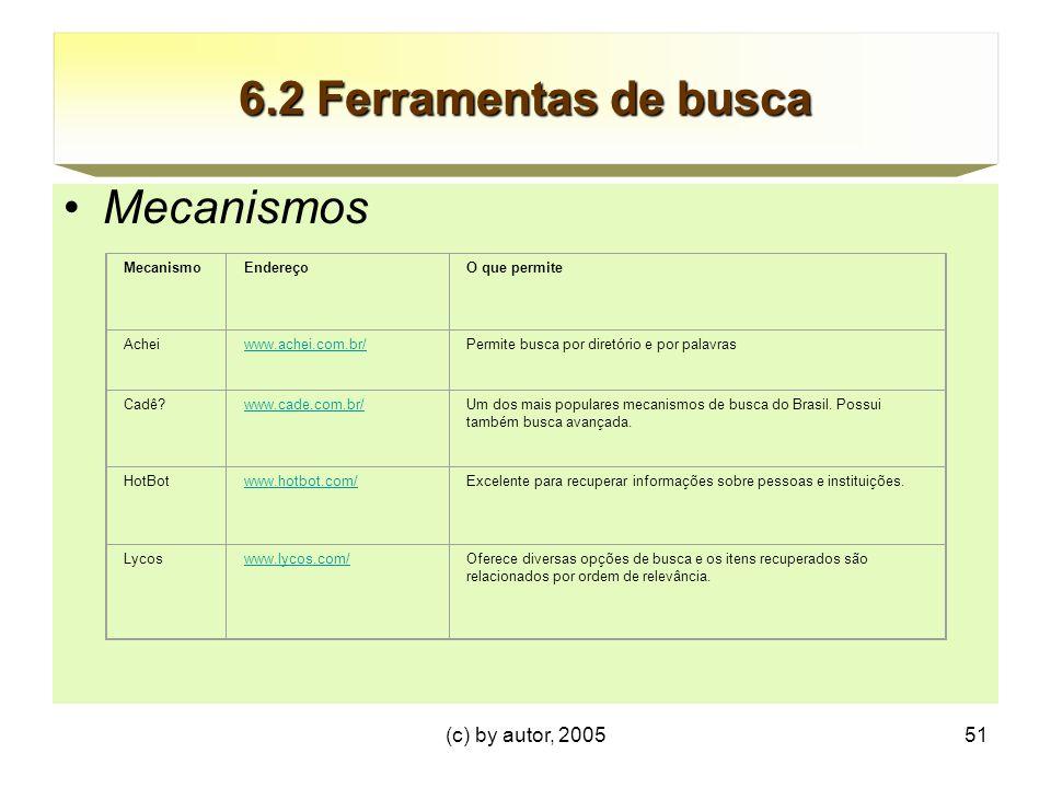 6.2 Ferramentas de busca Mecanismos (c) by autor, 2005 Mecanismo