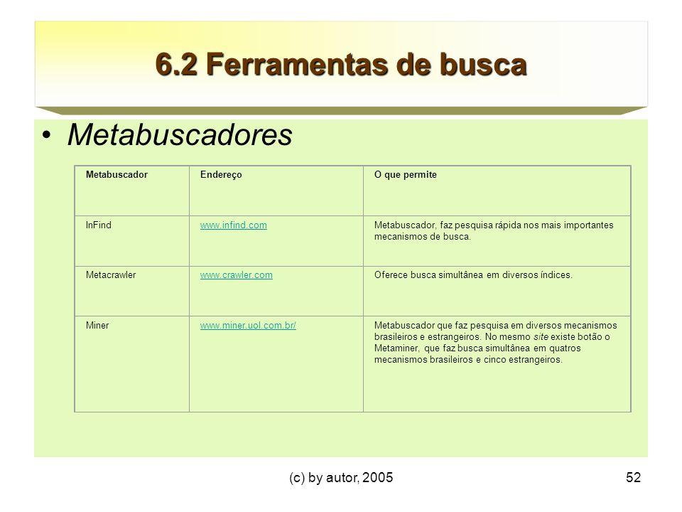 6.2 Ferramentas de busca Metabuscadores (c) by autor, 2005