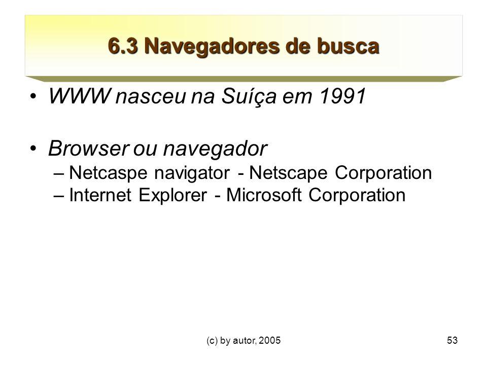 6.3 Navegadores de busca WWW nasceu na Suíça em 1991