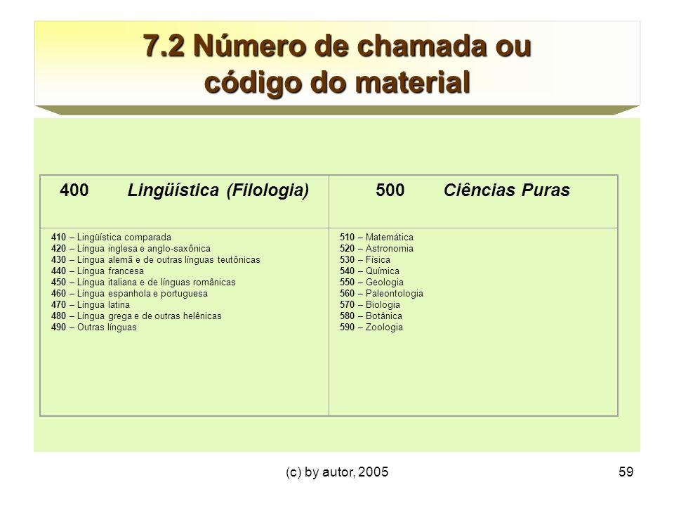 7.2 Número de chamada ou código do material
