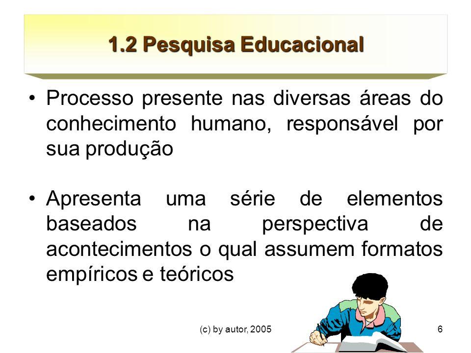 1.2 Pesquisa Educacional Processo presente nas diversas áreas do conhecimento humano, responsável por sua produção.