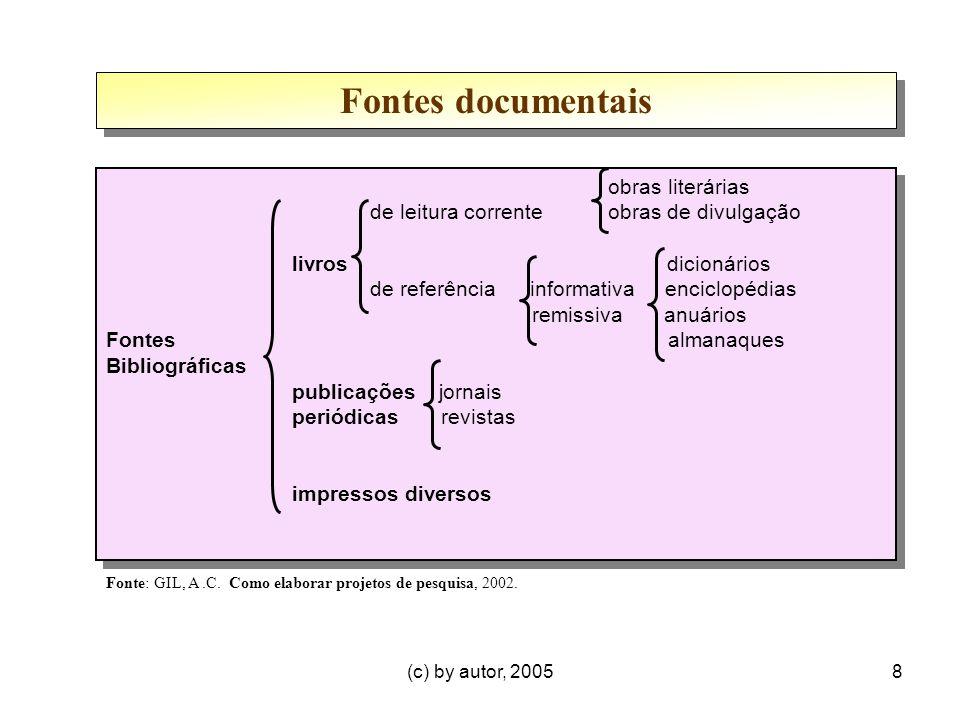 Fontes documentais de leitura corrente obras de divulgação