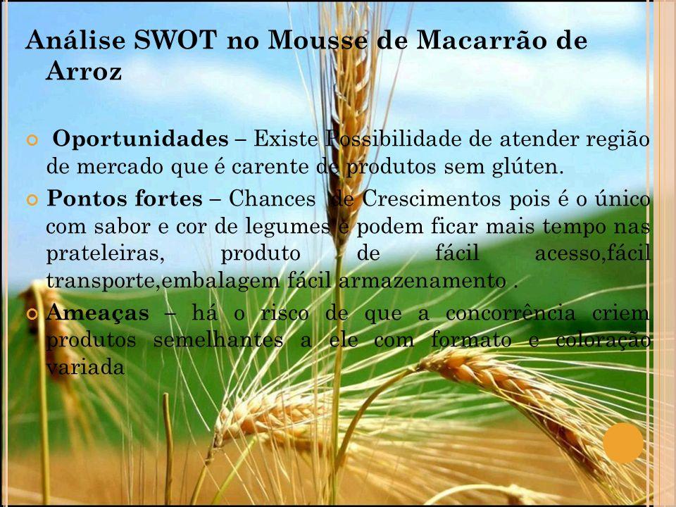 Análise SWOT no Mousse de Macarrão de Arroz