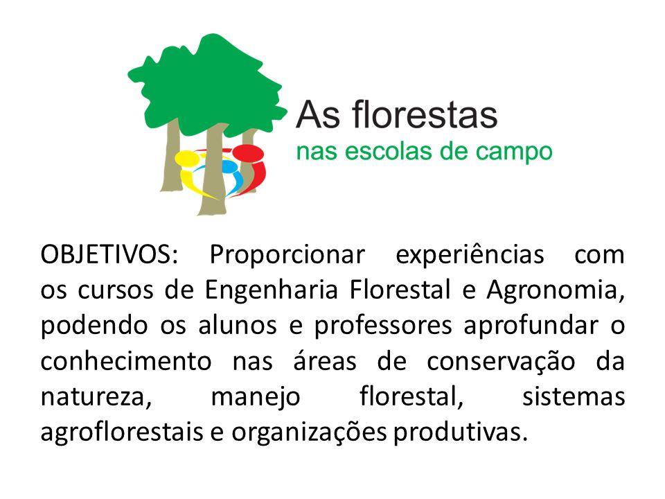 OBJETIVOS: Proporcionar experiências com os cursos de Engenharia Florestal e Agronomia, podendo os alunos e professores aprofundar o conhecimento nas áreas de conservação da natureza, manejo florestal, sistemas agroflorestais e organizações produtivas.