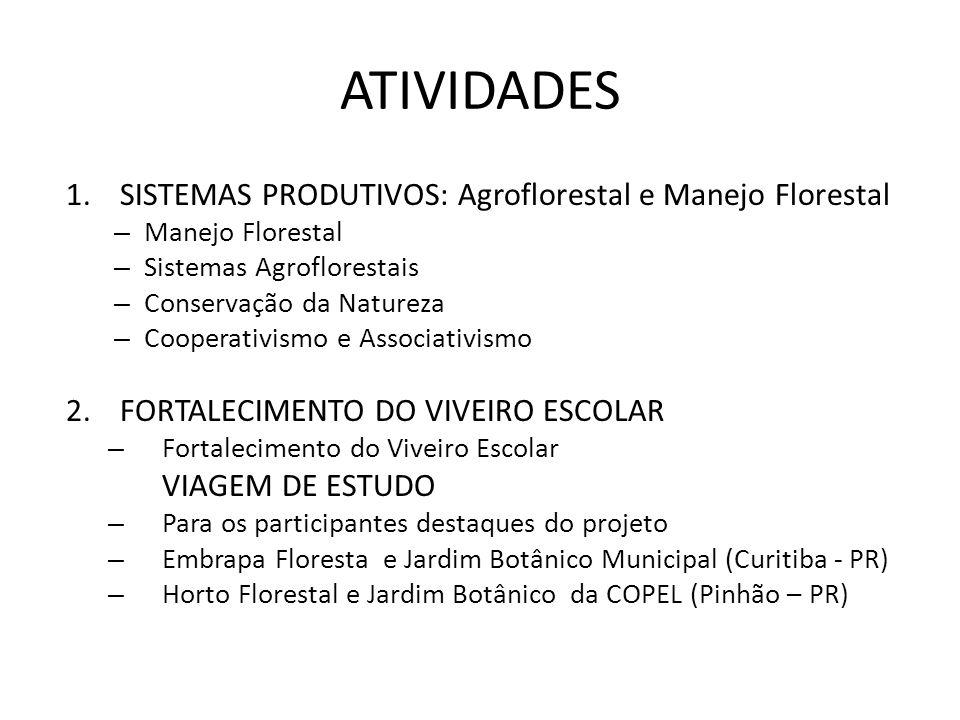 ATIVIDADES SISTEMAS PRODUTIVOS: Agroflorestal e Manejo Florestal