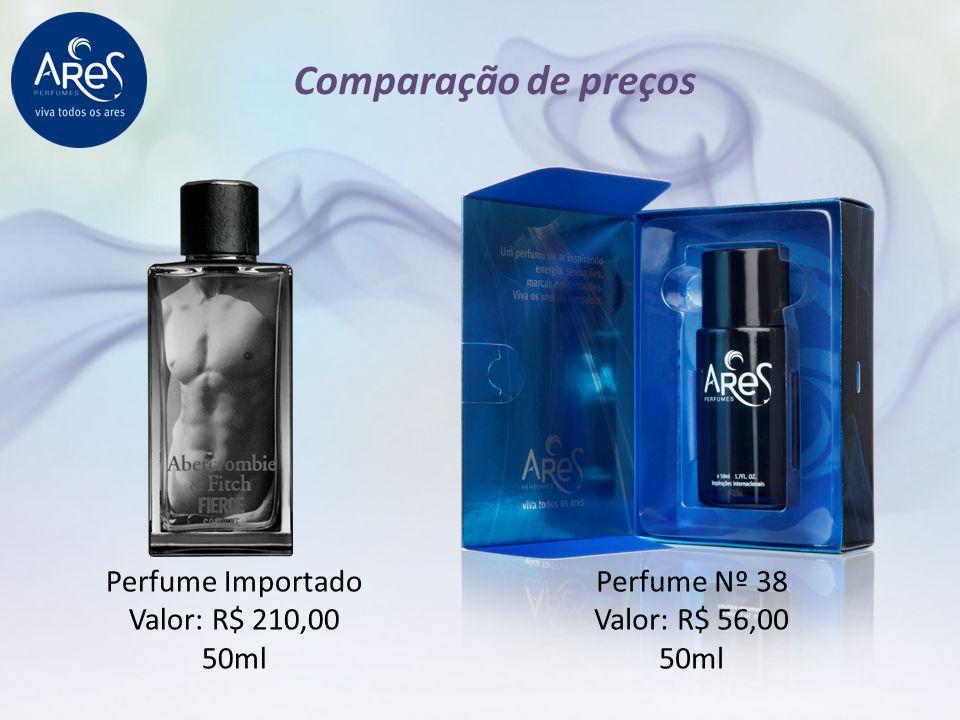 Comparação de preços Perfume Importado Valor: R$ 210,00 50ml