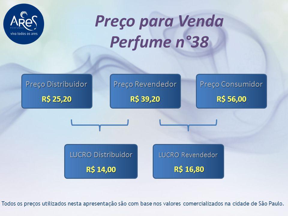 Preço para Venda Perfume n°38