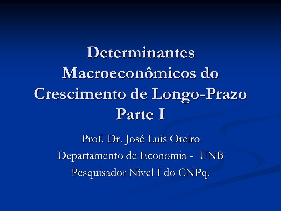 Determinantes Macroeconômicos do Crescimento de Longo-Prazo Parte I