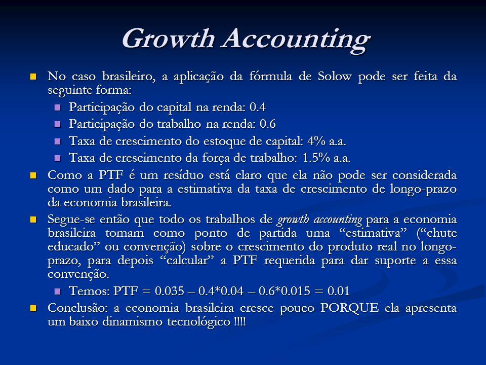 Growth Accounting No caso brasileiro, a aplicação da fórmula de Solow pode ser feita da seguinte forma: