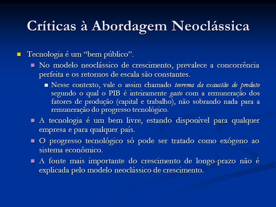 Críticas à Abordagem Neoclássica