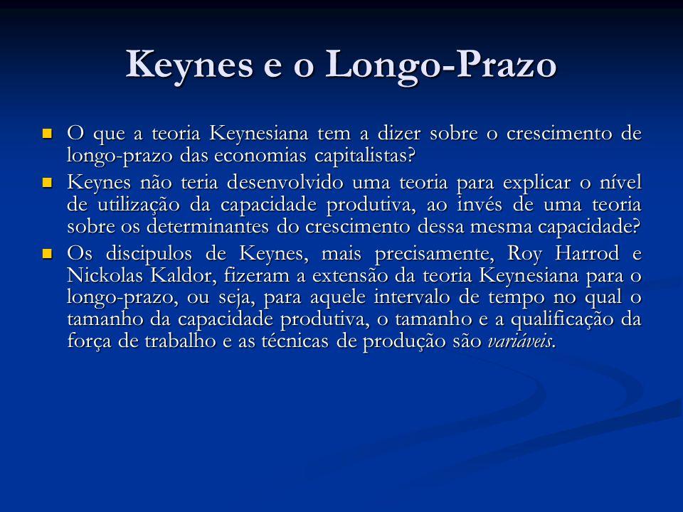 Keynes e o Longo-Prazo O que a teoria Keynesiana tem a dizer sobre o crescimento de longo-prazo das economias capitalistas