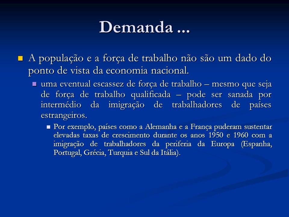 Demanda ... A população e a força de trabalho não são um dado do ponto de vista da economia nacional.