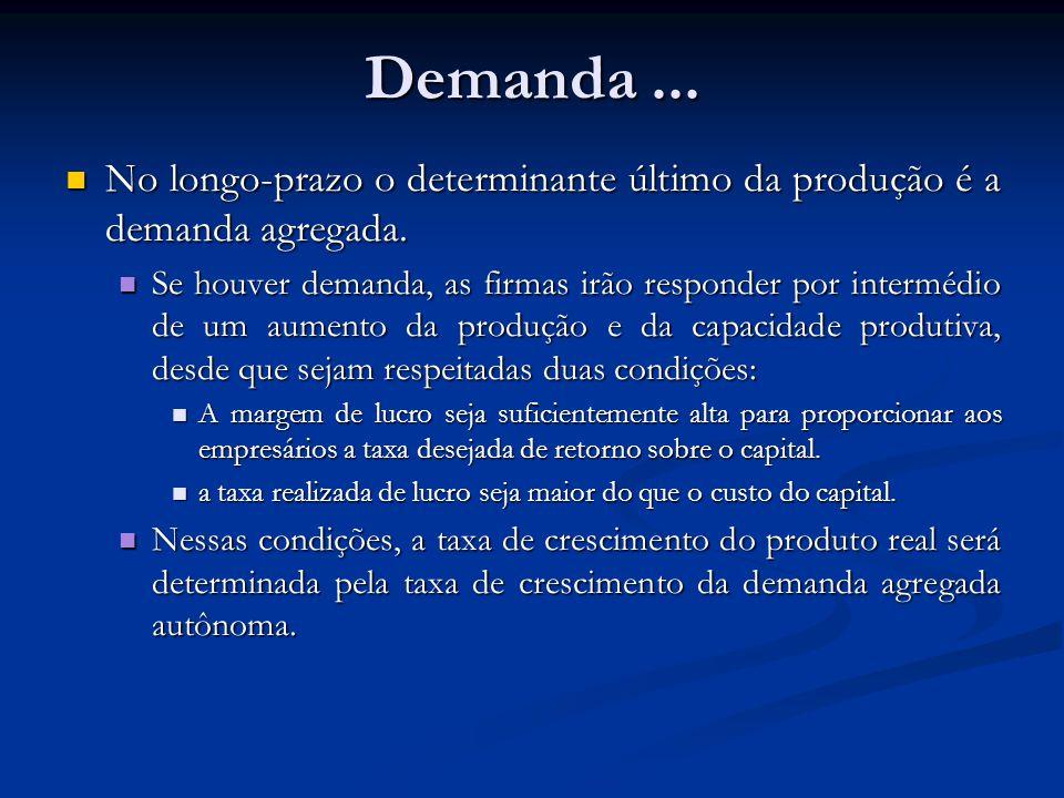 Demanda ... No longo-prazo o determinante último da produção é a demanda agregada.