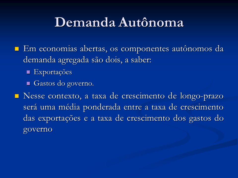 Demanda Autônoma Em economias abertas, os componentes autônomos da demanda agregada são dois, a saber: