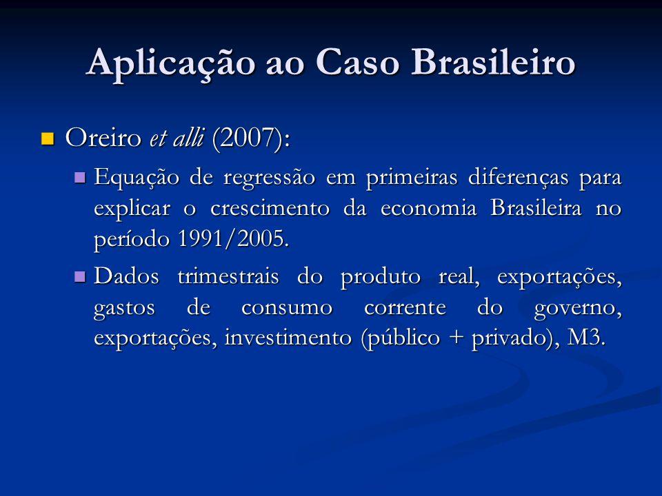 Aplicação ao Caso Brasileiro