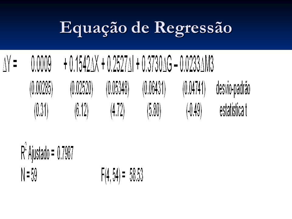 Equação de Regressão
