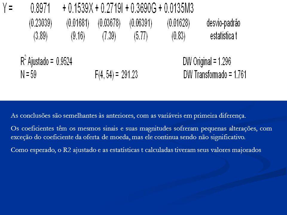 As conclusões são semelhantes às anteriores, com as variáveis em primeira diferença.