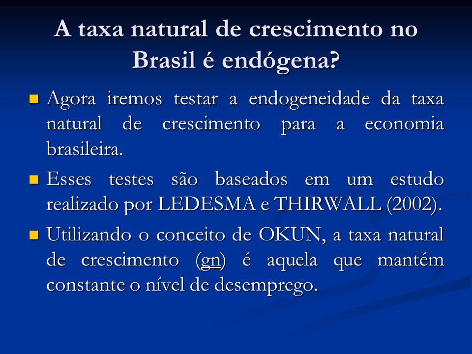 A taxa natural de crescimento no Brasil é endógena