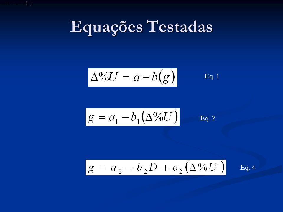 Equações Testadas Eq. 1 Eq. 2 Eq. 4