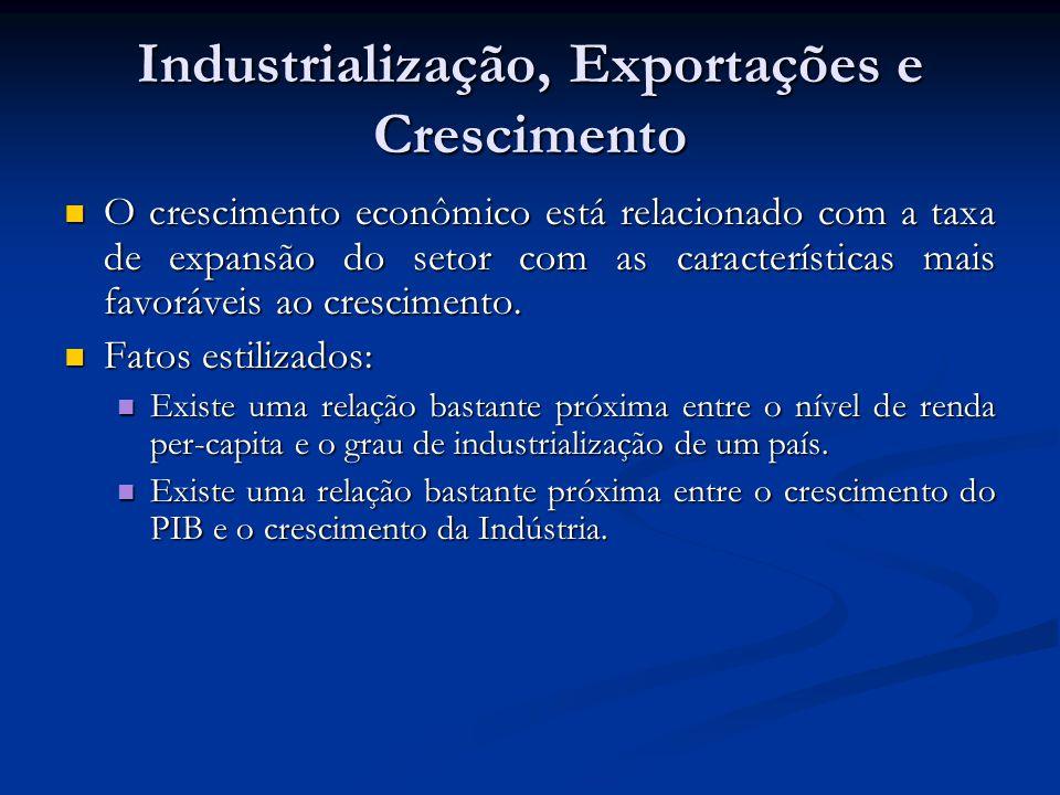 Industrialização, Exportações e Crescimento