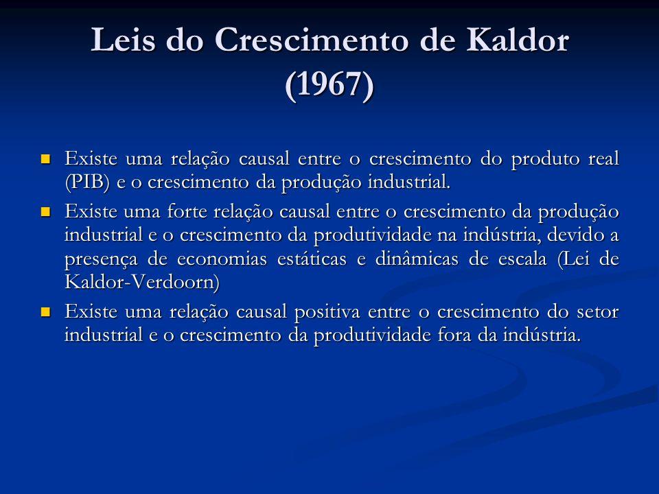 Leis do Crescimento de Kaldor (1967)