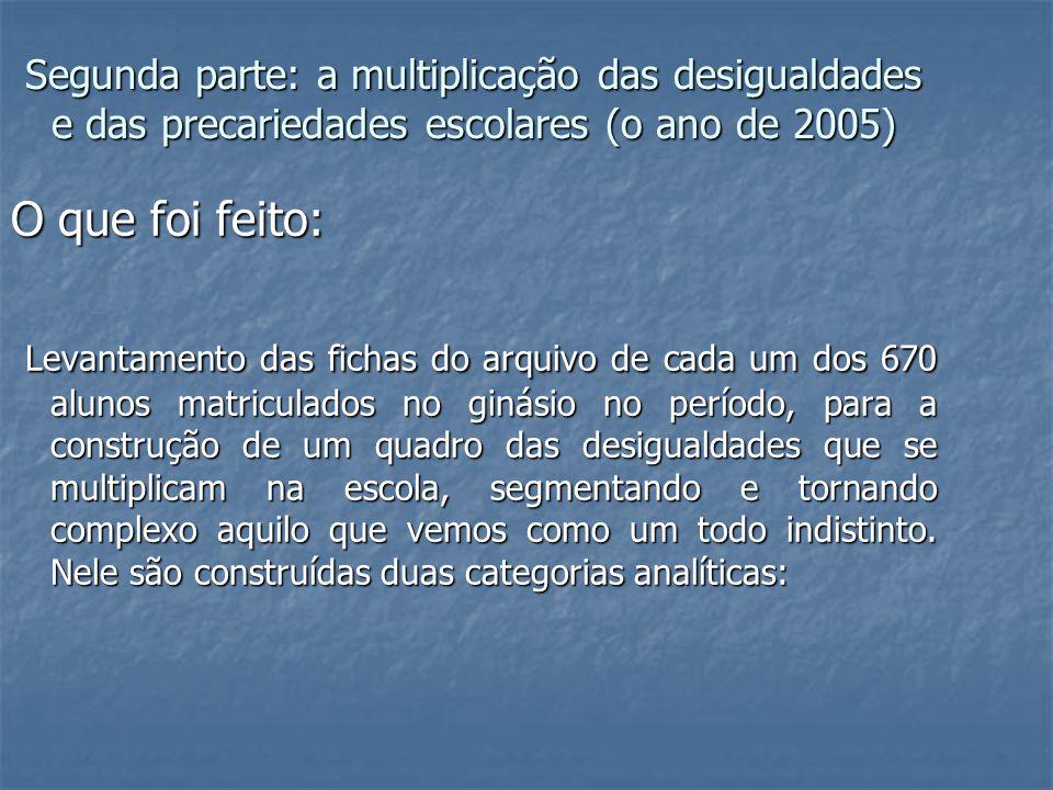 Segunda parte: a multiplicação das desigualdades e das precariedades escolares (o ano de 2005)