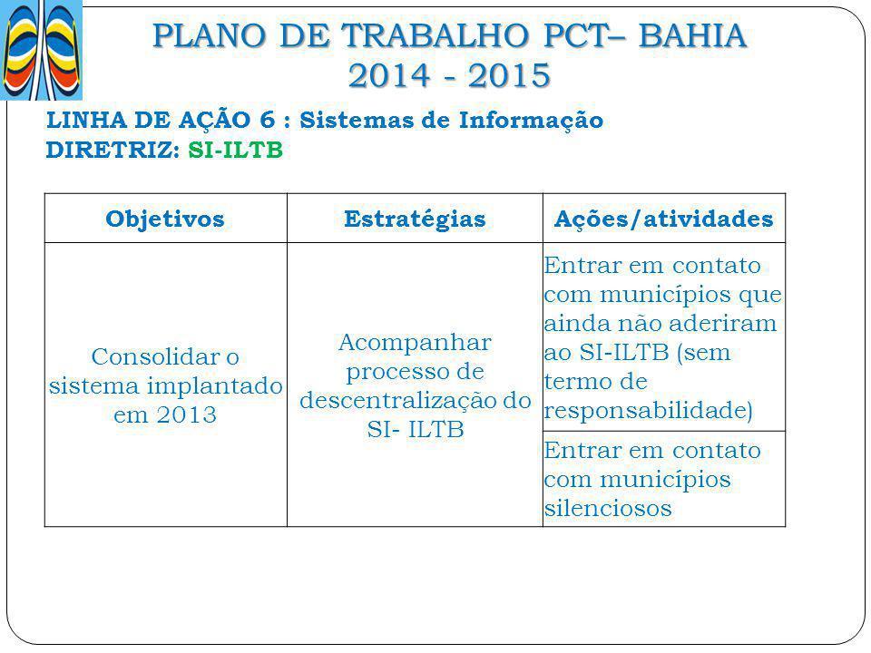 PLANO DE TRABALHO PCT– BAHIA 2014 - 2015