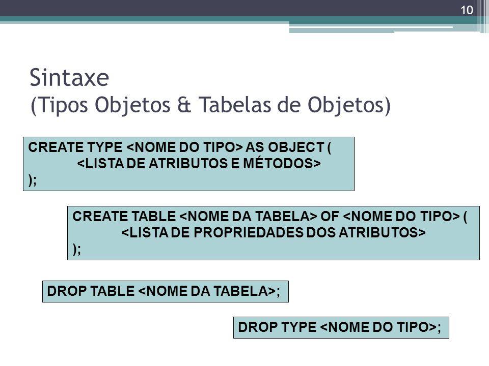 Sintaxe (Tipos Objetos & Tabelas de Objetos)
