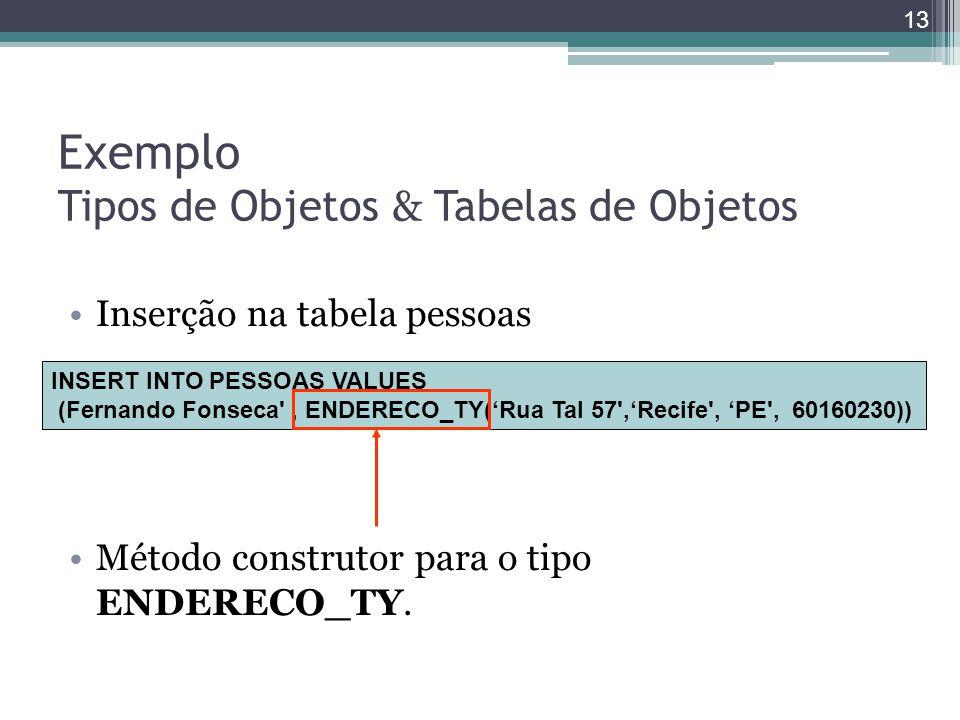 Exemplo Tipos de Objetos & Tabelas de Objetos