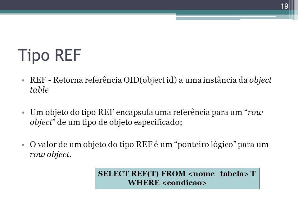 Tipo REF REF - Retorna referência OID(object id) a uma instância da object table.