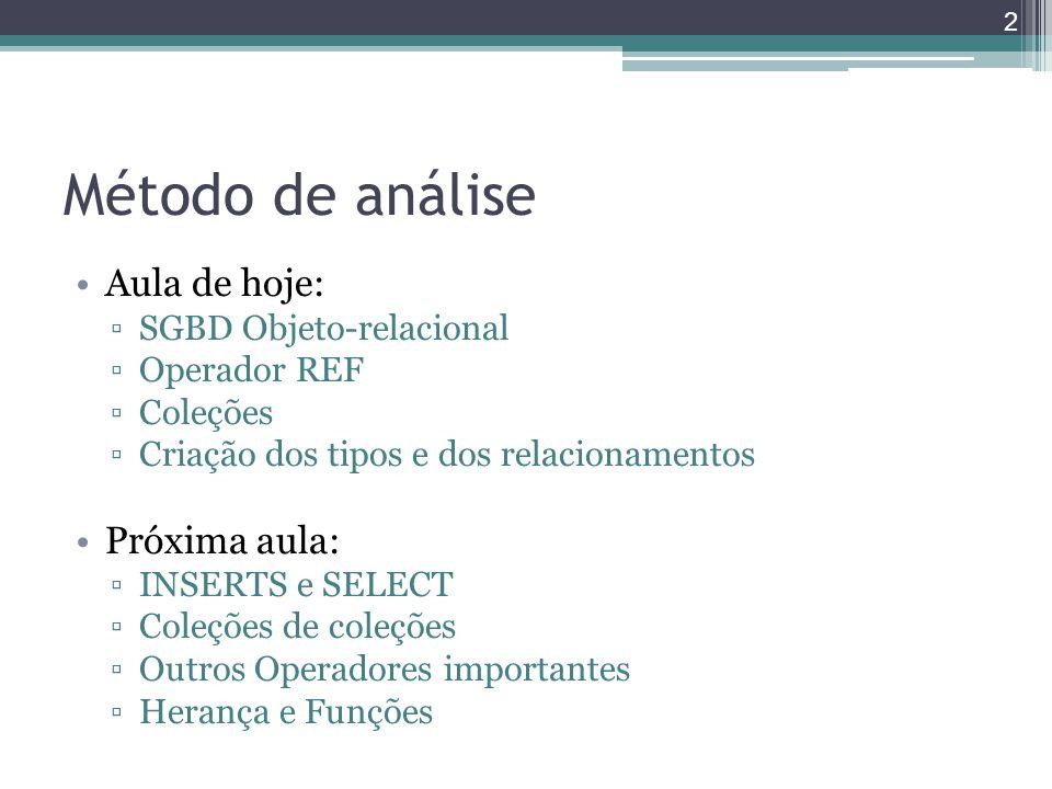 Método de análise Aula de hoje: Próxima aula: SGBD Objeto-relacional