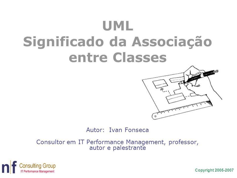 UML Significado da Associação entre Classes
