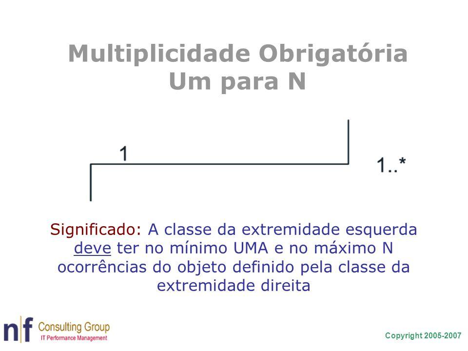 Multiplicidade Obrigatória Um para N