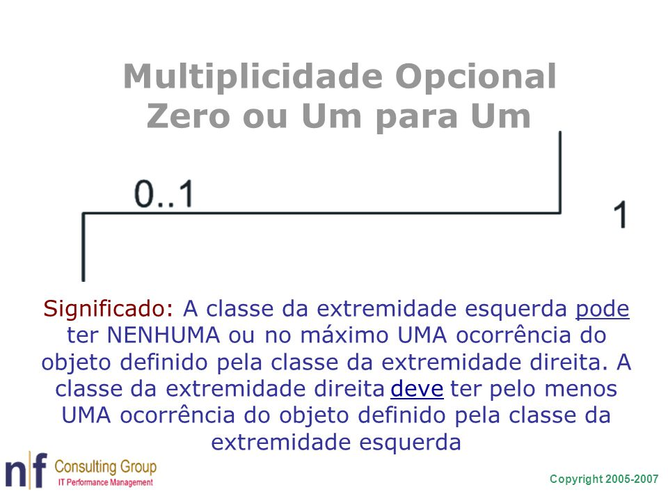 Multiplicidade Opcional Zero ou Um para Um