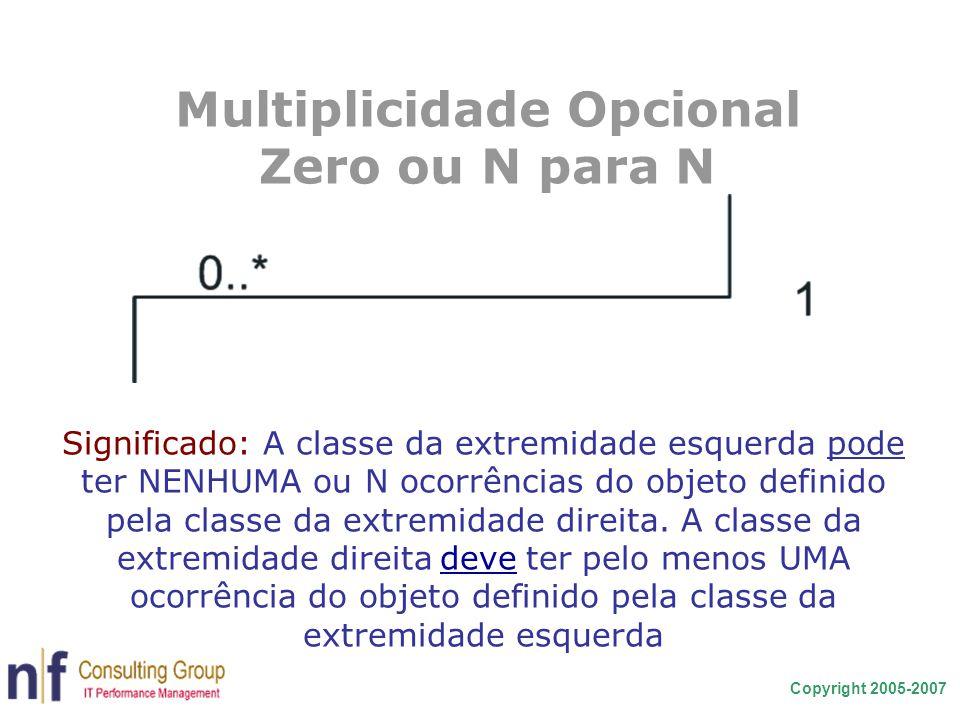 Multiplicidade Opcional Zero ou N para N