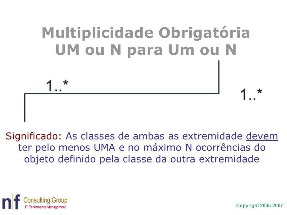Multiplicidade Obrigatória UM ou N para Um ou N