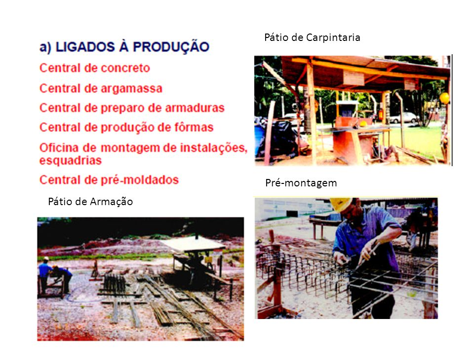 Pátio de Carpintaria Pré-montagem Pátio de Armação