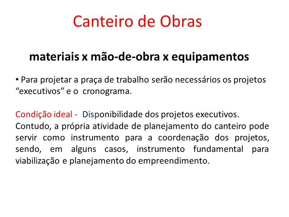 Canteiro de Obras materiais x mão-de-obra x equipamentos
