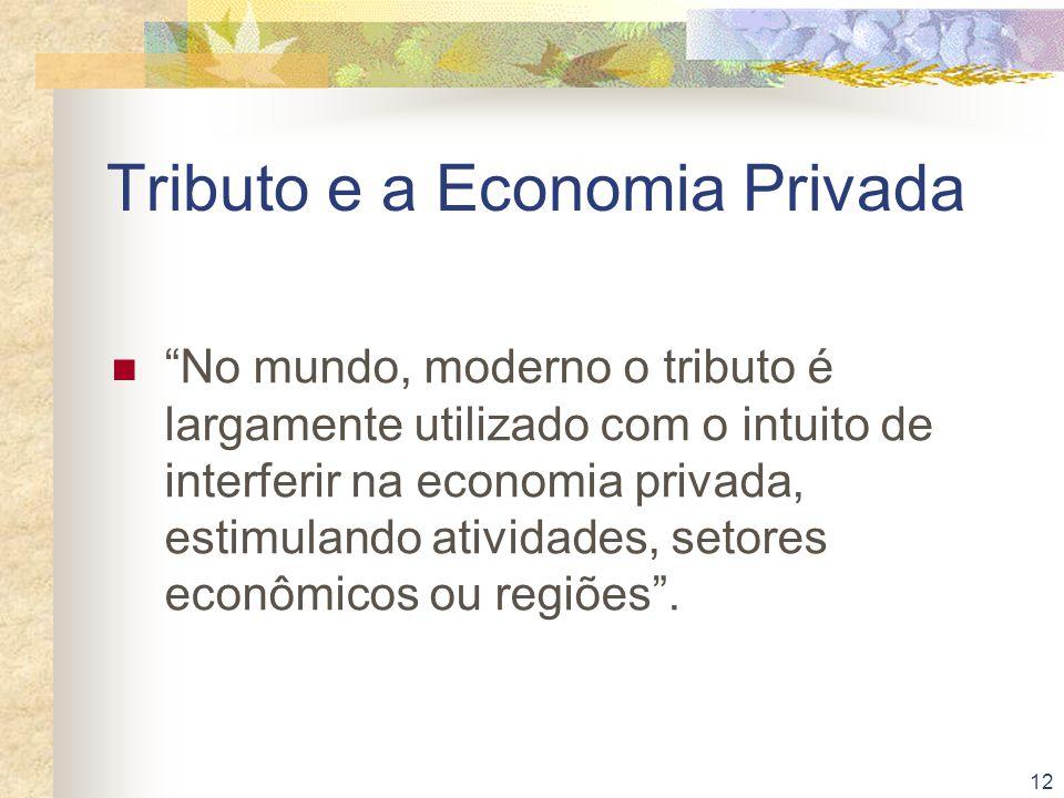 Tributo e a Economia Privada