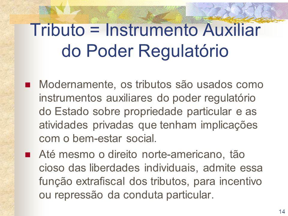 Tributo = Instrumento Auxiliar do Poder Regulatório