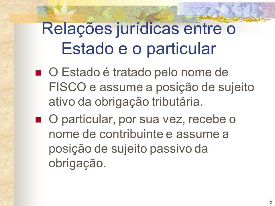 Relações jurídicas entre o Estado e o particular