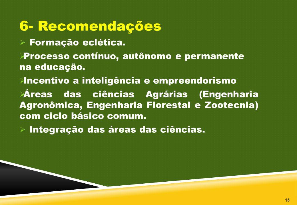 6- Recomendações Formação eclética.