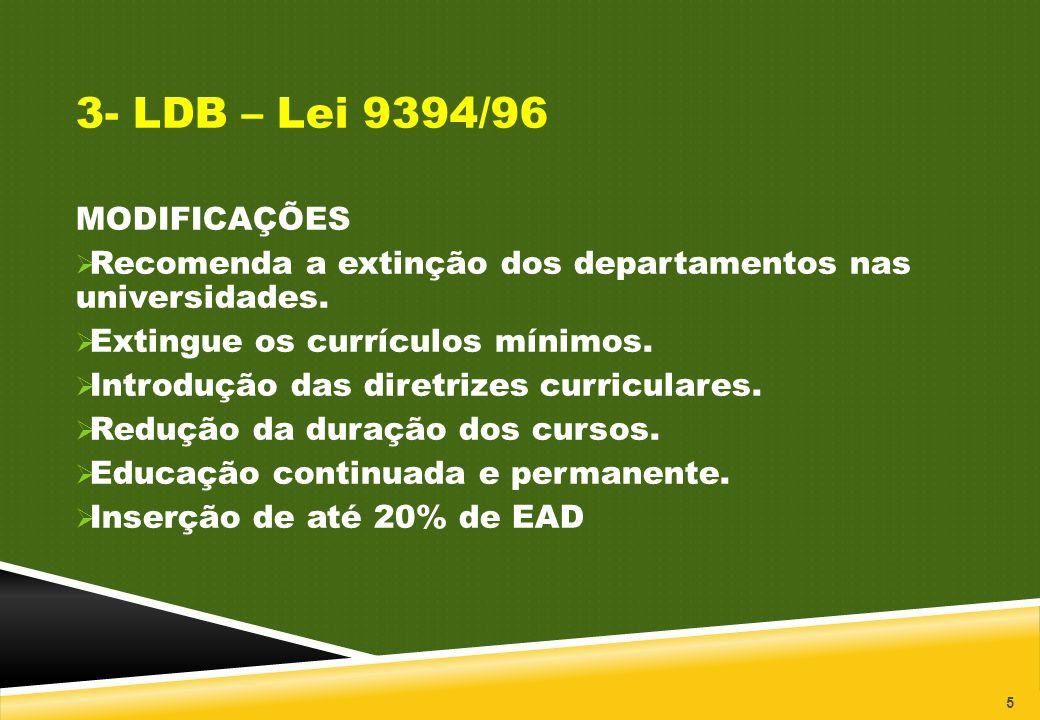 3- LDB – Lei 9394/96 MODIFICAÇÕES